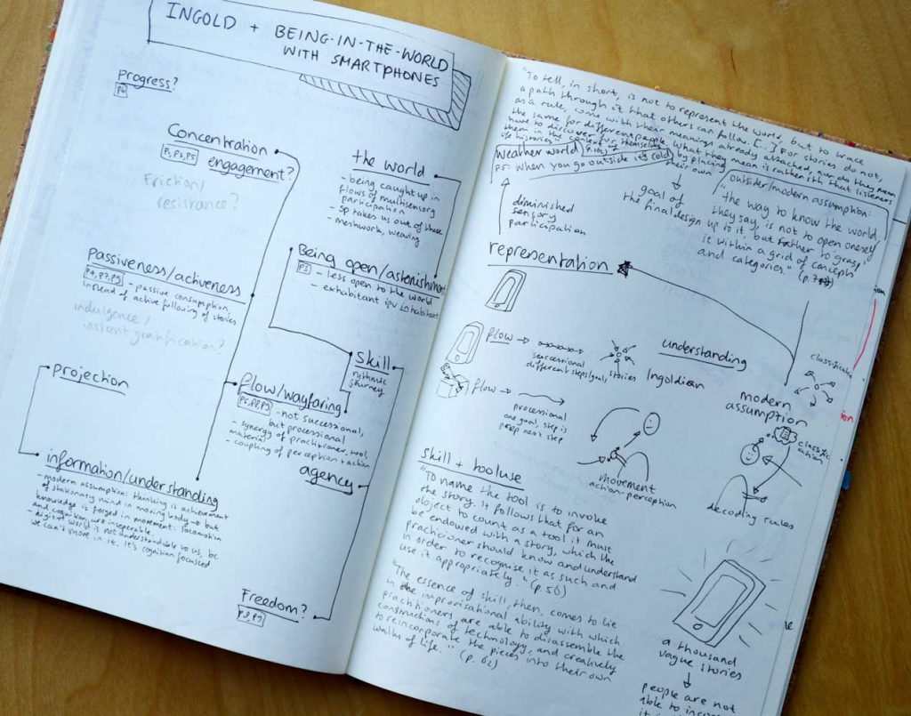 Figuring out the philosophy of Ingold in the digital age in the researchers' notebook